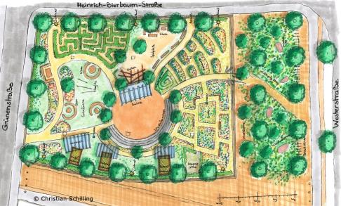 Platz-Planung